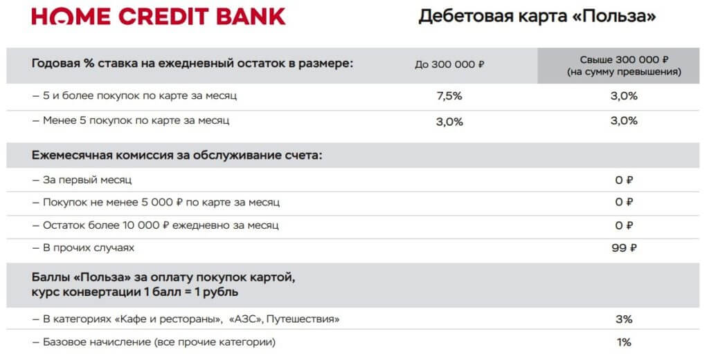 Калькулятор для кредита в втб 24