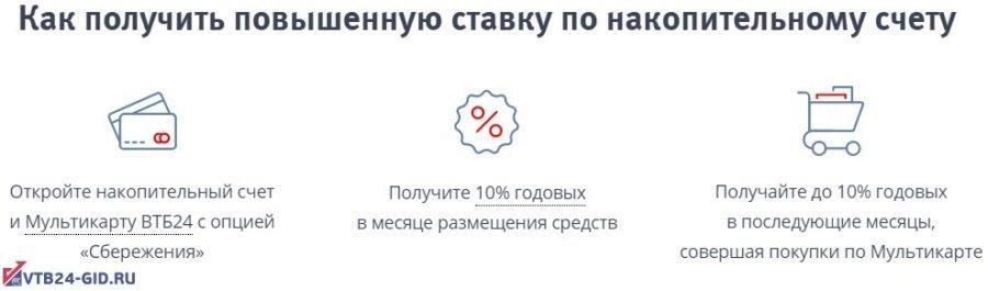 Выгодные вклады Москва: максимальные процентные ставки по депозитам в 2019 году