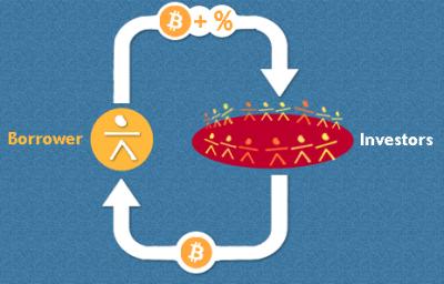 Инвестиции в Биткоин за которые платят: под проценты и с отзывами