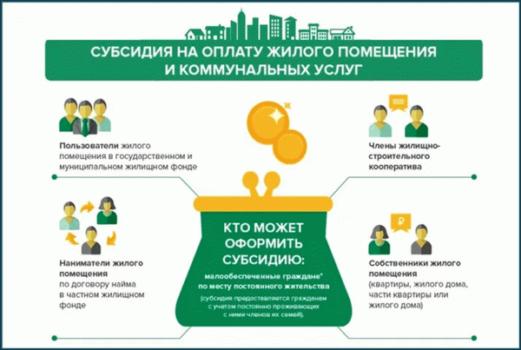 Сайт о программе Молодая семья в 2019 году: помощь, льготы и субсидии от государства