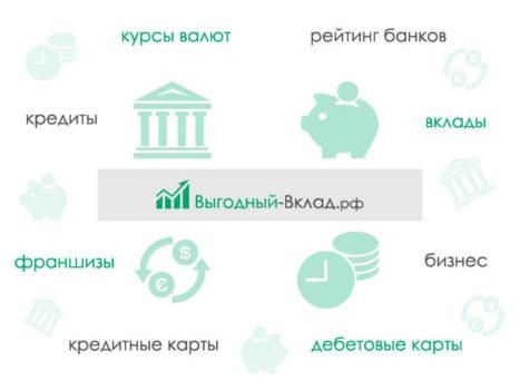 Выгодные вклады Москва: максимальные процентные ставки по депозитам в 2019 году || Вклад процент ставка