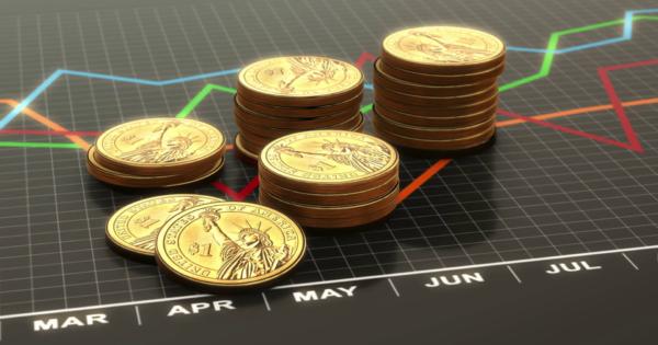 Реализация инвестиций  - Энциклопедия по экономике