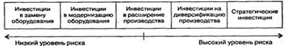 Масштаб проблемы  - Энциклопедия по экономике