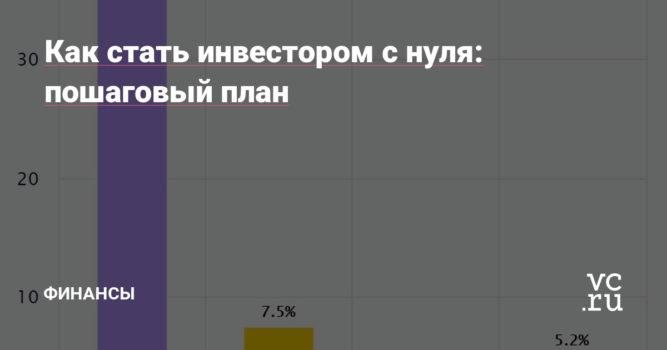 Курсы инвестициям в Москве — Учёба.ру