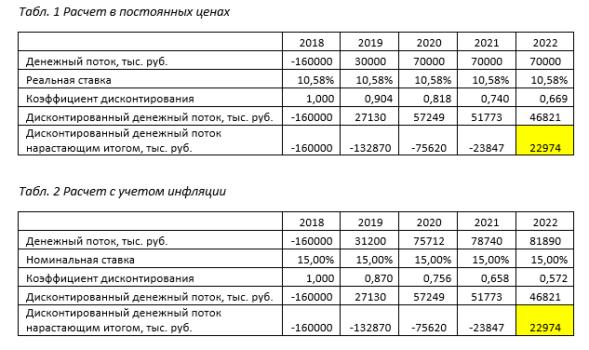 Спецификации контрактов | www.npbfx.org