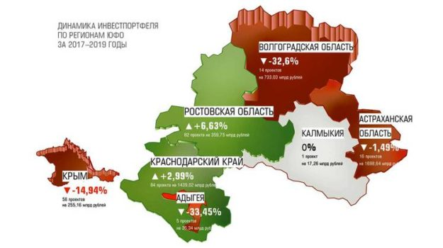 50 крупнейших инвестиционных проектов Северного Кавказа в сфере АПК за пять лет  |  в Вестнике Северный Кавказ
